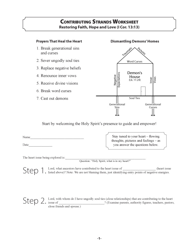 Contributing Strands Worksheet Communion With God Ministries